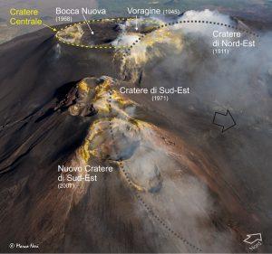 Figura 1 – Crateri sommitali dell'Etna, oggi (in parentesi, l'anno di apertura). All'inizio del XX Secolo esisteva una sola bocca attiva, il Cratere Centrale (orlo a tratteggio giallo). Tutti i crateri sono allineati lungo una struttura (tratteggio grigio) che borda il fianco del vulcano che si muove verso Est (freccia nera).