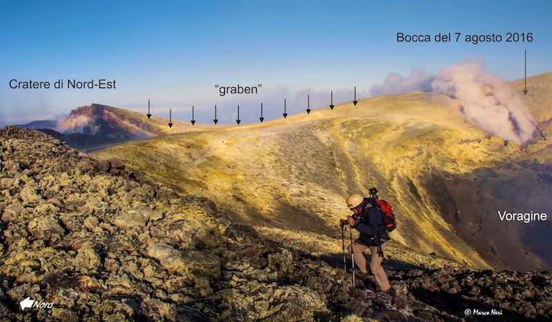 http://www.lagazzettasiracusana.it/wp-content/uploads/2016/08/vulcano-trasformista-blog-osservatorio-etna-marco-neri-2.jpg